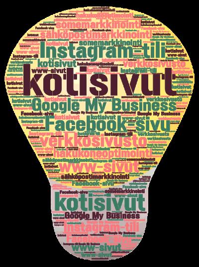 markkinointi digimarkkinointi Instagramtili, sanapilvi